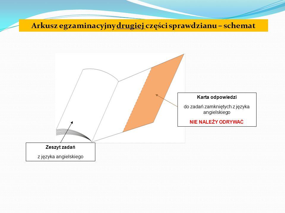 Arkusz egzaminacyjny drugiej części sprawdzianu – schemat Karta odpowiedzi do zadań zamkniętych z języka angielskiego NIE NALEŻY ODRYWAĆ Zeszyt zadań