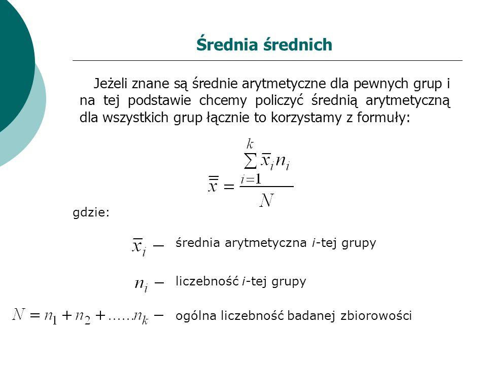 Średnia średnich Jeżeli znane są średnie arytmetyczne dla pewnych grup i na tej podstawie chcemy policzyć średnią arytmetyczną dla wszystkich grup łąc