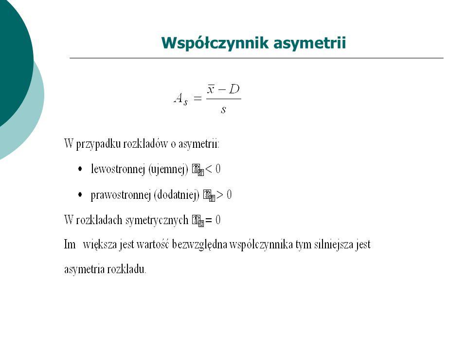 Współczynnik asymetrii