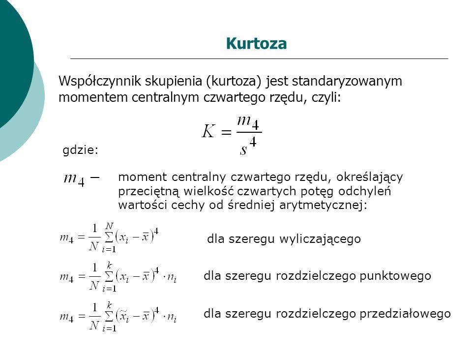 Kurtoza Współczynnik skupienia (kurtoza) jest standaryzowanym momentem centralnym czwartego rzędu, czyli: gdzie: moment centralny czwartego rzędu, okr