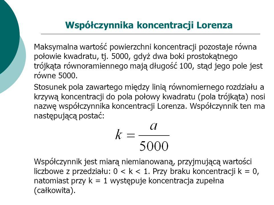 Współczynnika koncentracji Lorenza Maksymalna wartość powierzchni koncentracji pozostaje równa połowie kwadratu, tj. 5000, gdyż dwa boki prostokątnego