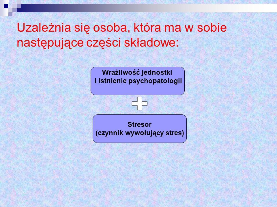 Uzależnia się osoba, która ma w sobie następujące części składowe: Wrażliwość jednostki i istnienie psychopatologii Stresor (czynnik wywołujący stres)