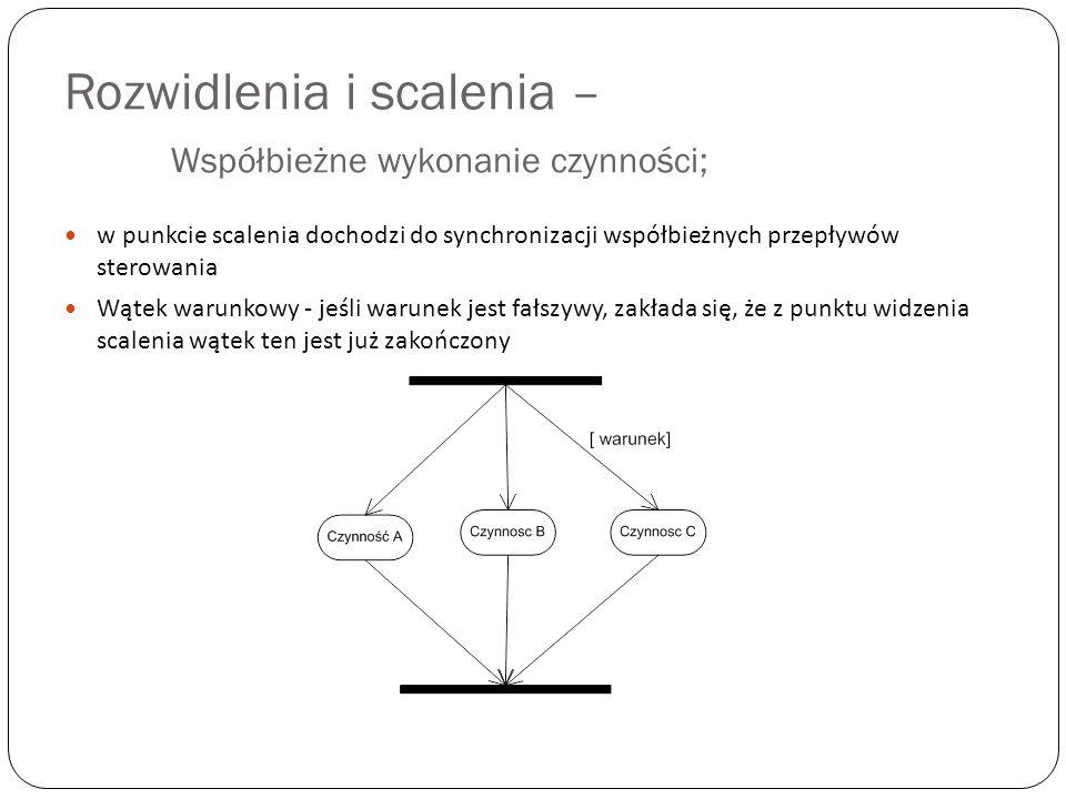 Rozwidlenia i scalenia – Współbieżne wykonanie czynności; w punkcie scalenia dochodzi do synchronizacji współbieżnych przepływów sterowania Wątek waru