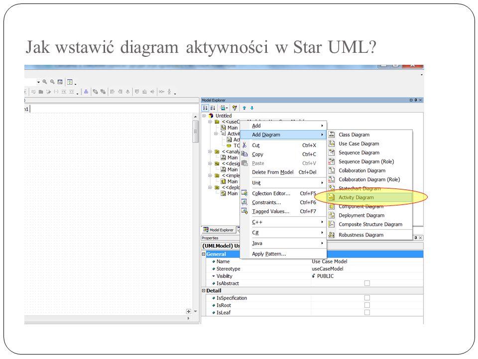 Jak wstawić diagram aktywności w Star UML?