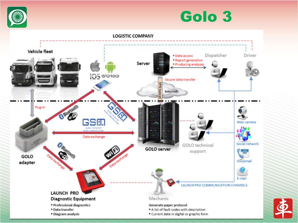 Golo 3