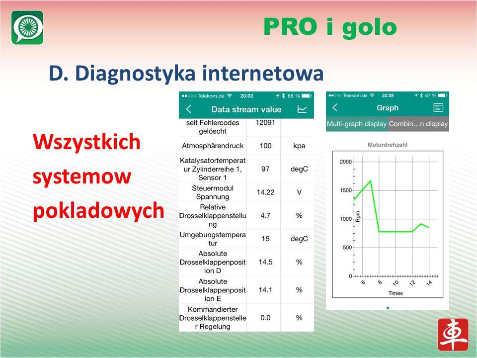 D. Diagnostyka internetowa Wszystkich systemow pokladowych PRO i golo