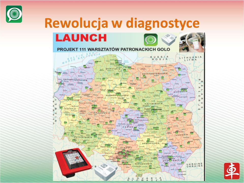 Rewolucja w diagnostyce