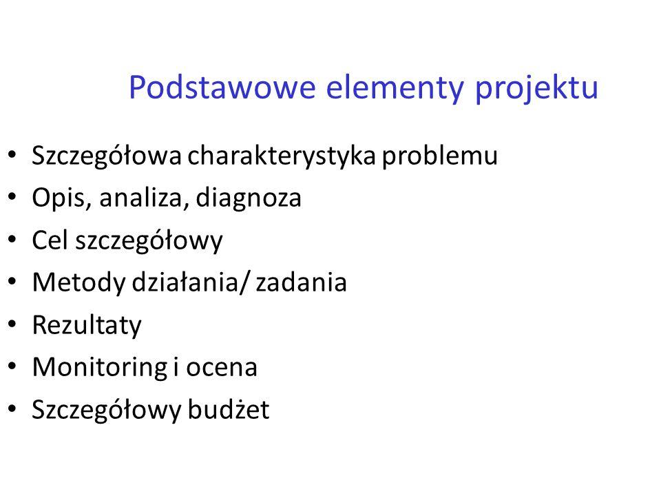 6 Podstawowe elementy projektu Szczegółowa charakterystyka problemu Opis, analiza, diagnoza Cel szczegółowy Metody działania/ zadania Rezultaty Monito