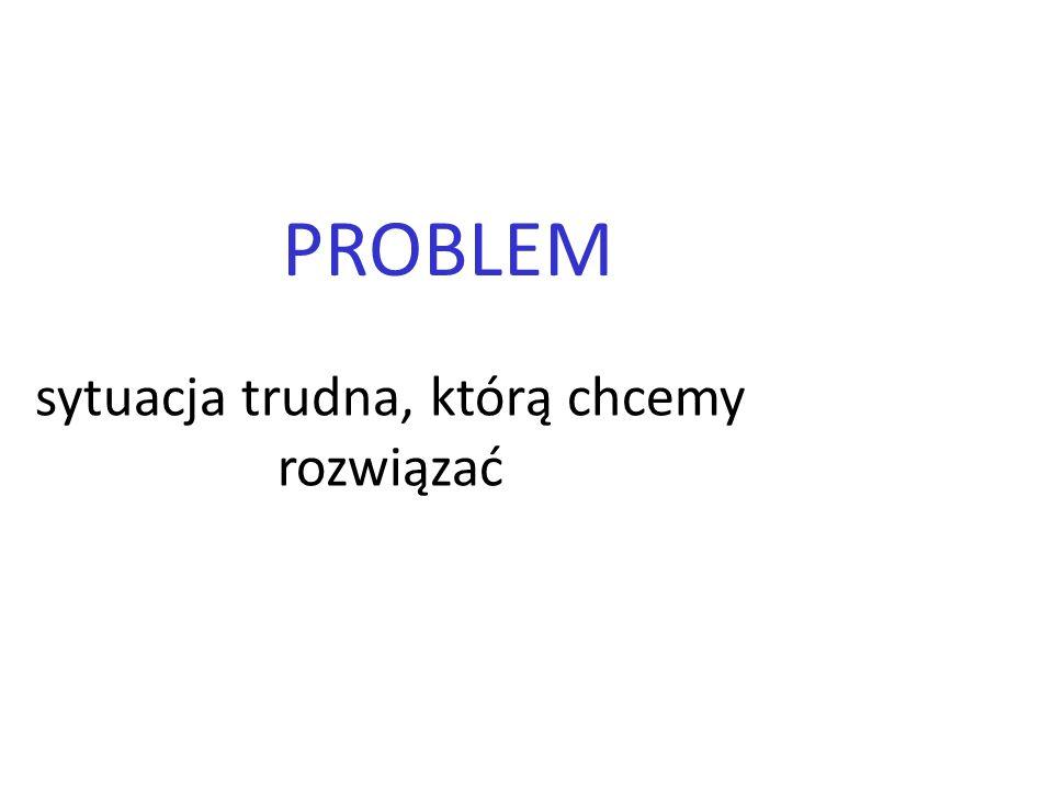 PROBLEM sytuacja trudna, którą chcemy rozwiązać