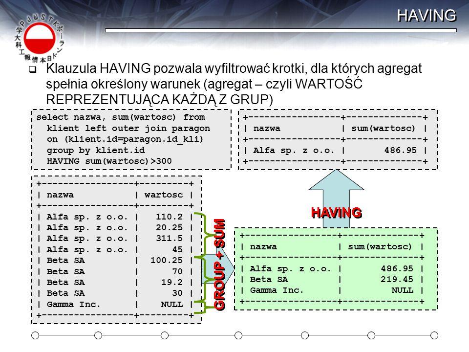 HAVING  Klauzula HAVING pozwala wyfiltrować krotki, dla których agregat spełnia określony warunek (agregat – czyli WARTOŚĆ REPREZENTUJĄCA KAŻDĄ Z GRUP) select nazwa, sum(wartosc) from klient left outer join paragon on (klient.id=paragon.id_kli) group by klient.id HAVING sum(wartosc)>300 +-----------------+--------------+ | nazwa | sum(wartosc) | +-----------------+--------------+ | Alfa sp.