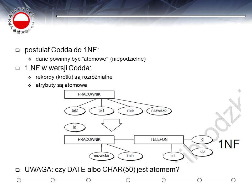  postulat Codda do 1NF:  dane powinny być atomowe (niepodzielne)  1 NF w wersji Codda:  rekordy (krotki) są rozróżnialne  atrybuty są atomowe  UWAGA: czy DATE albo CHAR(50) jest atomem?