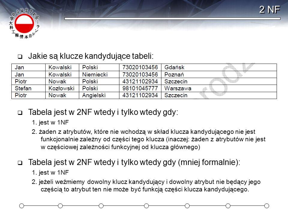 2 NF  Jakie są klucze kandydujące tabeli:  Tabela jest w 2NF wtedy i tylko wtedy gdy: 1. jest w 1NF 2. żaden z atrybutów, które nie wchodzą w skład