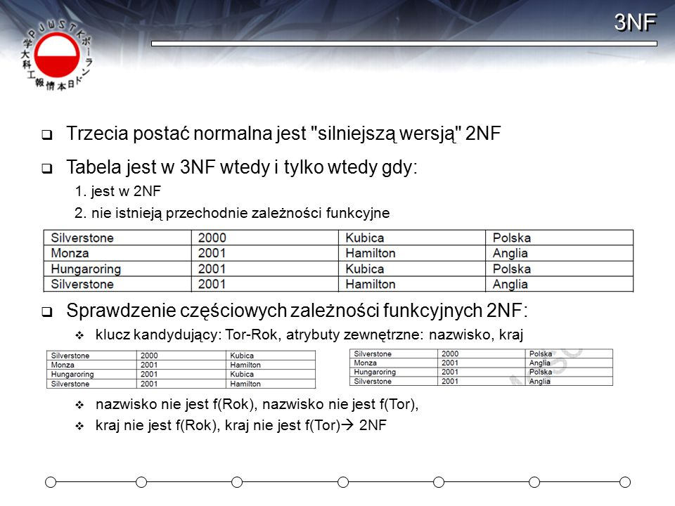 3NF  Trzecia postać normalna jest silniejszą wersją 2NF  Tabela jest w 3NF wtedy i tylko wtedy gdy: 1.