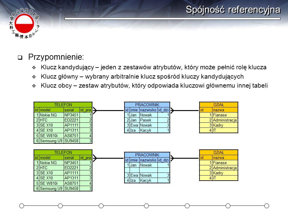 Spójność referencyjna  Przypomnienie:  Klucz kandydujący – jeden z zestawów atrybutów, który może pełnić rolę klucza  Klucz główny – wybrany arbitralnie klucz spośród kluczy kandydujących  Klucz obcy – zestaw atrybutów, który odpowiada kluczowi głównemu innej tabeli