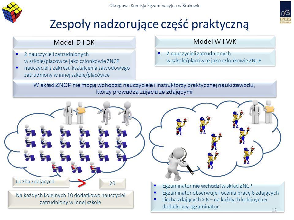 Okręgowa Komisja Egzaminacyjna w Krakowie Zespoły nadzorujące część praktyczną Model D i DK  2 nauczycieli zatrudnionych w szkole/placówce jako człon