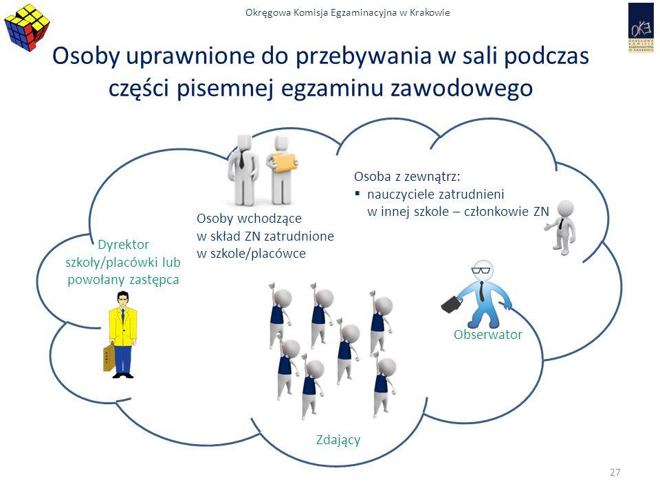 Okręgowa Komisja Egzaminacyjna w Krakowie Osoby uprawnione do przebywania w sali podczas części pisemnej egzaminu zawodowego Osoby wchodzące w skład Z