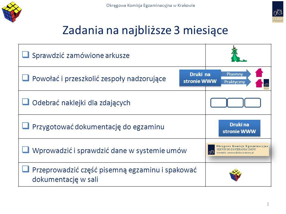 Okręgowa Komisja Egzaminacyjna w Krakowie Zadania na najbliższe 3 miesiące  Złożyć protokoły zbiorcze z przebiegu części pisemnej w dniu egzaminu  Spakować dokumentację z części pisemnej egzaminu i wysłać do OKE  Złożyć wniosek dotyczący ukończenia szkoły przez uczniów (logowanie kodem zespołu, jeśli szkoła jest w zespole)  Zgłosić zdających do sesji letniej do starego i nowego egzaminu  Przeprowadzić część praktyczną egzaminu Pocztex OBIEG Do 16.01.2015 4