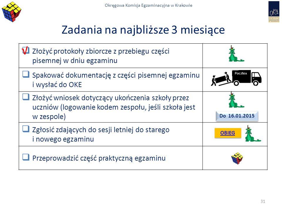 Okręgowa Komisja Egzaminacyjna w Krakowie Zadania na najbliższe 3 miesiące  Złożyć protokoły zbiorcze z przebiegu części pisemnej w dniu egzaminu  S