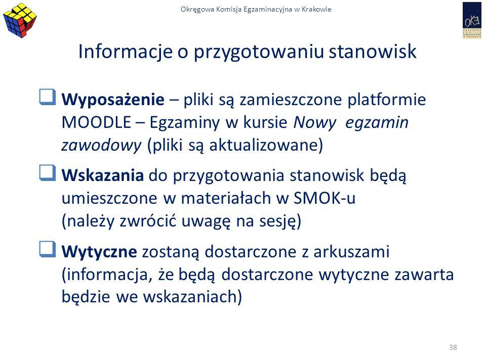 Okręgowa Komisja Egzaminacyjna w Krakowie Informacje o przygotowaniu stanowisk  Wyposażenie – pliki są zamieszczone platformie MOODLE – Egzaminy w ku