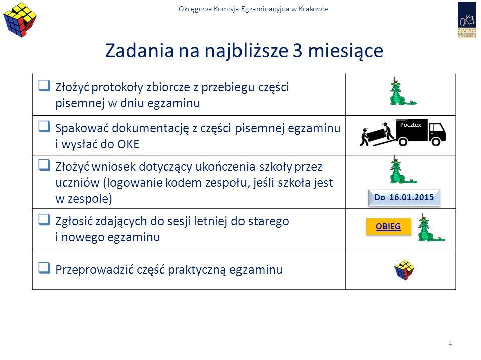 Okręgowa Komisja Egzaminacyjna w Krakowie Egzamin z wykorzystaniem elektronicznego systemu egzaminacyjnego  PZE pobiera przed egzaminem z serwisu SMOK, zadania egzaminacyjne w wersji elektronicznej i po sprawdzeniu zgodności nazw plików z zapotrzebowaniem przekazuje je operatorowi egzaminu w celu wgrania do WSE  w dniu egzaminu, ok.