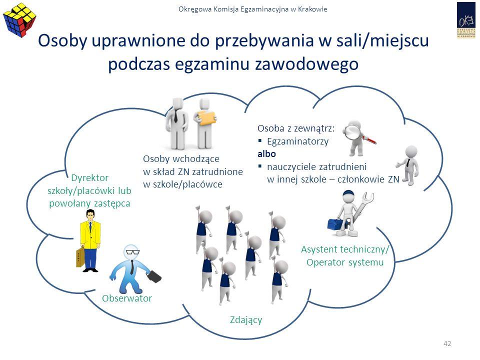 Okręgowa Komisja Egzaminacyjna w Krakowie Osoby uprawnione do przebywania w sali/miejscu podczas egzaminu zawodowego Osoby wchodzące w skład ZN zatrud