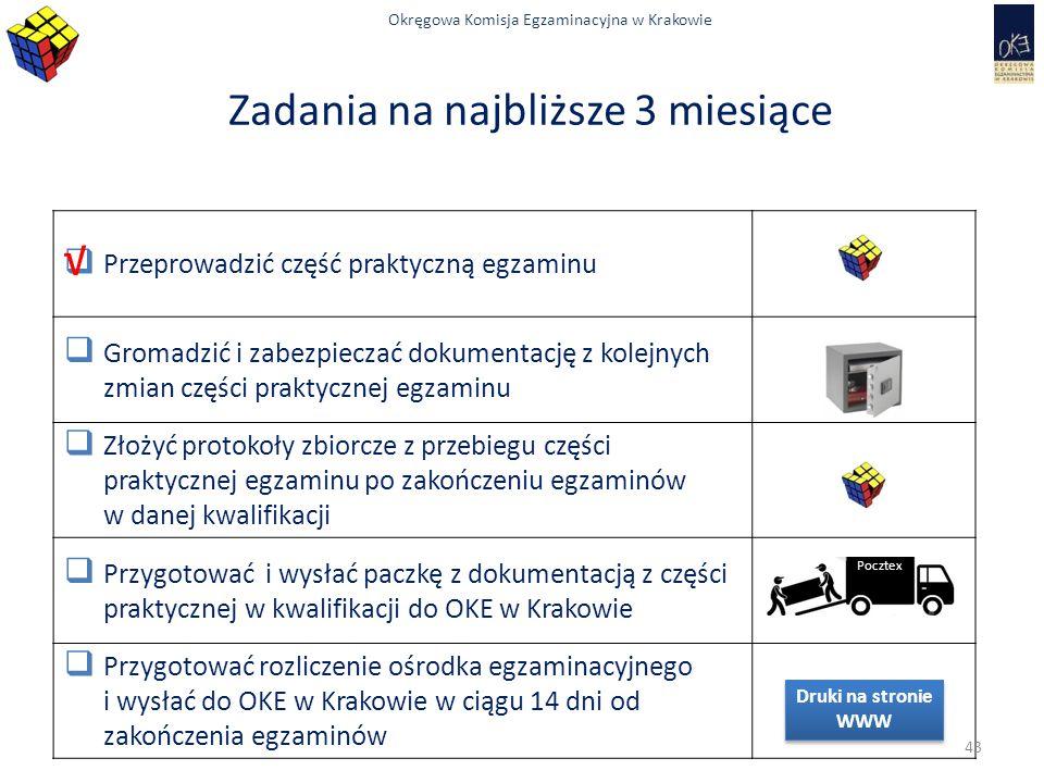 Okręgowa Komisja Egzaminacyjna w Krakowie Zadania na najbliższe 3 miesiące  Przeprowadzić część praktyczną egzaminu  Gromadzić i zabezpieczać dokume