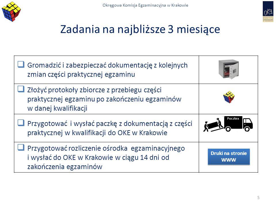 Okręgowa Komisja Egzaminacyjna w Krakowie Zadania na najbliższe 3 miesiące  Sprawdzić zamówione arkusze  Powołać i przeszkolić zespoły nadzorujące  Odebrać naklejki dla zdających  Przygotować dokumentację do egzaminu  Wprowadzić i sprawdzić dane w systemie umów  Przeprowadzić część pisemną egzaminu i spakować dokumentację w sali Druki na stronie WWW Druki na stronie WWW Pisemny Praktyczny Druki na stronie WWW √ √ √ 16