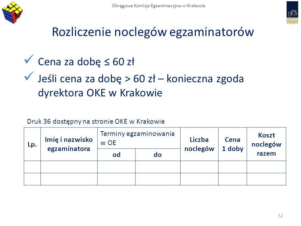 Okręgowa Komisja Egzaminacyjna w Krakowie Rozliczenie noclegów egzaminatorów Cena za dobę ≤ 60 zł Jeśli cena za dobę > 60 zł – konieczna zgoda dyrekto