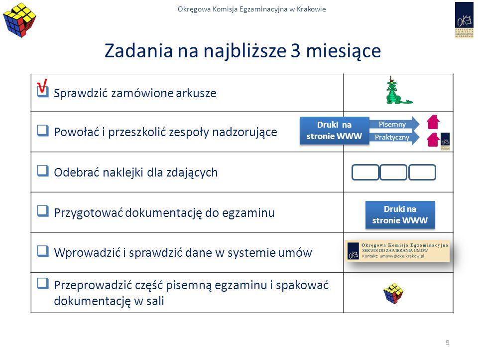 Okręgowa Komisja Egzaminacyjna w Krakowie Umowy 20