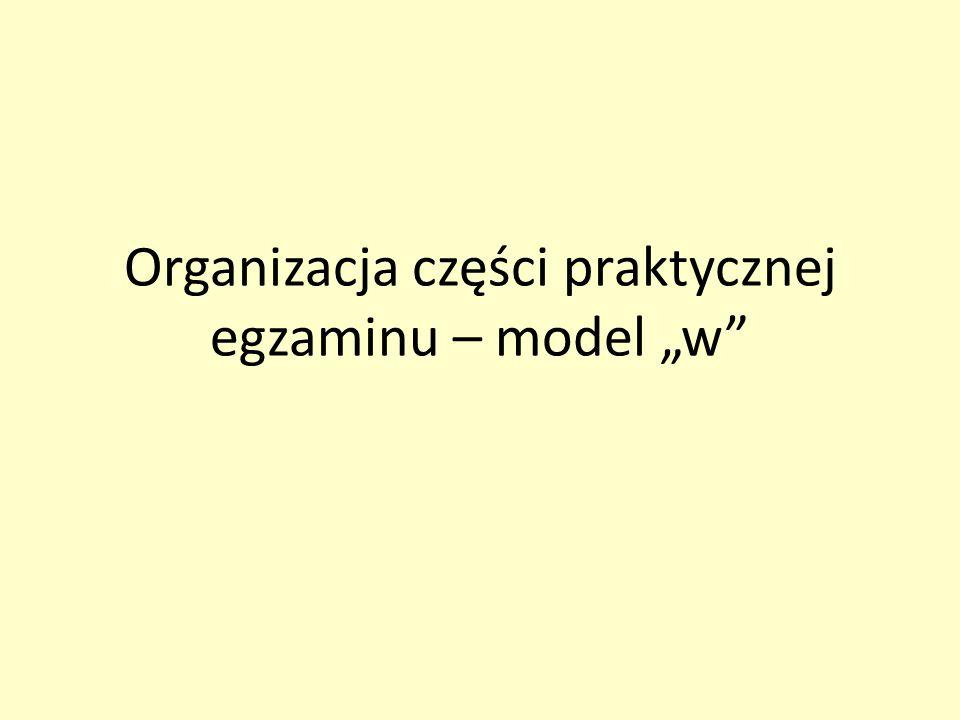 """Organizacja części praktycznej egzaminu – model """"w"""