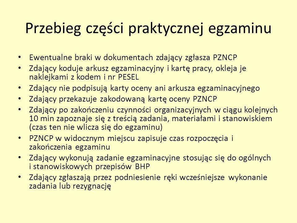 Przebieg części praktycznej egzaminu Ewentualne braki w dokumentach zdający zgłasza PZNCP Zdający koduje arkusz egzaminacyjny i kartę pracy, okleja je naklejkami z kodem i nr PESEL Zdający nie podpisują karty oceny ani arkusza egzaminacyjnego Zdający przekazuje zakodowaną kartę oceny PZNCP Zdający po zakończeniu czynności organizacyjnych w ciągu kolejnych 10 min zapoznaje się z treścią zadania, materiałami i stanowiskiem (czas ten nie wlicza się do egzaminu) PZNCP w widocznym miejscu zapisuje czas rozpoczęcia i zakończenia egzaminu Zdający wykonują zadanie egzaminacyjne stosując się do ogólnych i stanowiskowych przepisów BHP Zdający zgłaszają przez podniesienie ręki wcześniejsze wykonanie zadania lub rezygnację
