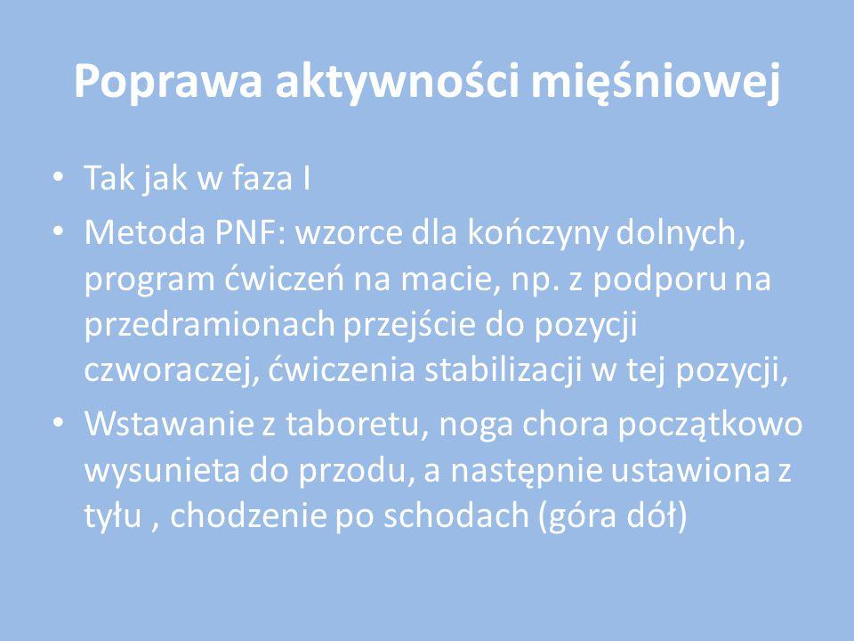 Poprawa aktywności mięśniowej Tak jak w faza I Metoda PNF: wzorce dla kończyny dolnych, program ćwiczeń na macie, np. z podporu na przedramionach prze