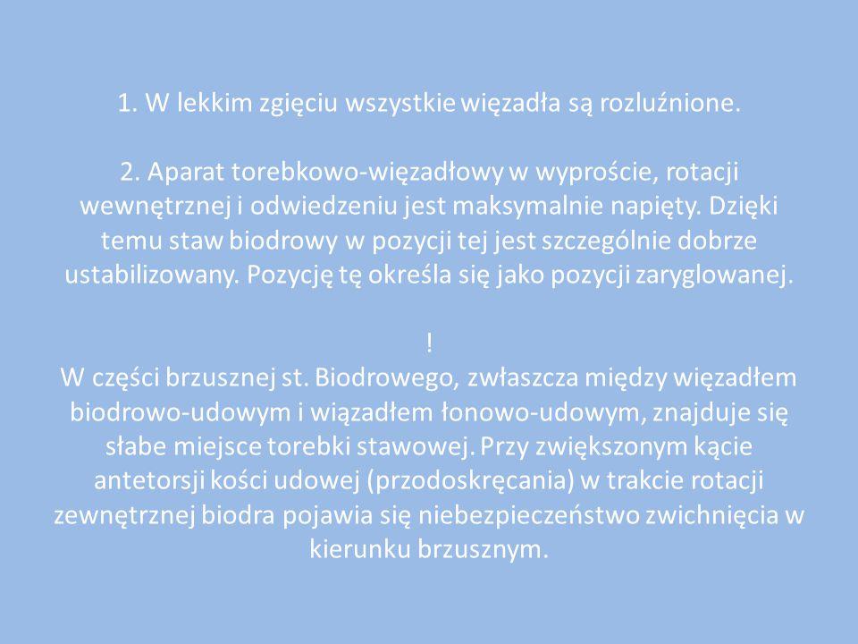 Wskazania do operacji Ciała wolne (np.