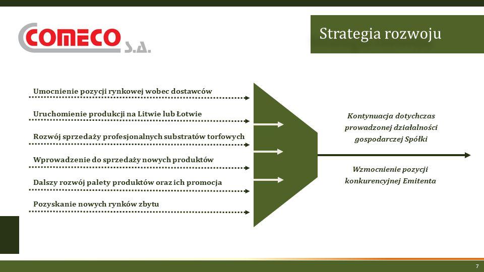 7 Umocnienie pozycji rynkowej wobec dostawców Uruchomienie produkcji na Litwie lub Łotwie Rozwój sprzedaży profesjonalnych substratów torfowych Kontynuacja dotychczas prowadzonej działalności gospodarczej Spółki Strategia rozwoju Wprowadzenie do sprzedaży nowych produktów Dalszy rozwój palety produktów oraz ich promocja Pozyskanie nowych rynków zbytu Wzmocnienie pozycji konkurencyjnej Emitenta