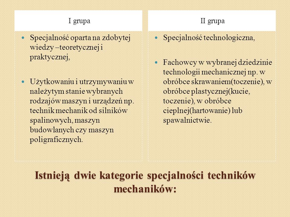 Istnieją dwie kategorie specjalności techników mechaników: I grupaII grupa Specjalność oparta na zdobytej wiedzy –teoretycznej i praktycznej, Użytkowa