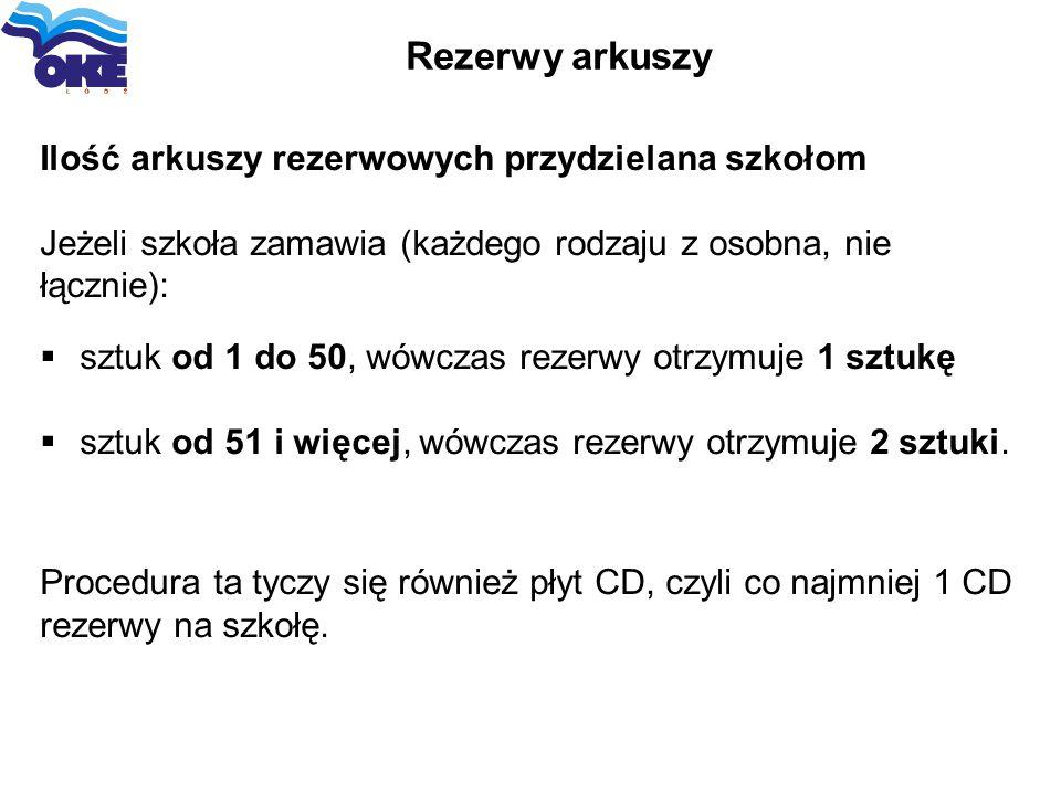 Rezerwy arkuszy Ilość arkuszy rezerwowych przydzielana szkołom Jeżeli szkoła zamawia (każdego rodzaju z osobna, nie łącznie):  sztuk od 1 do 50, wówc