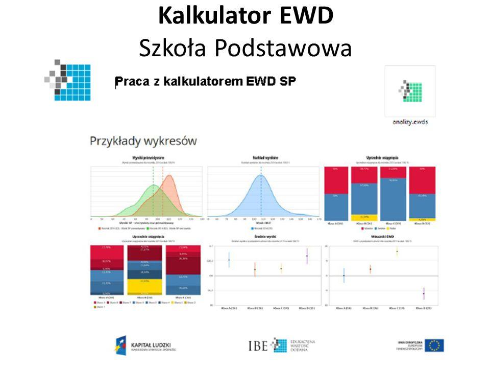 Kalkulator EWD Szkoła Podstawowa