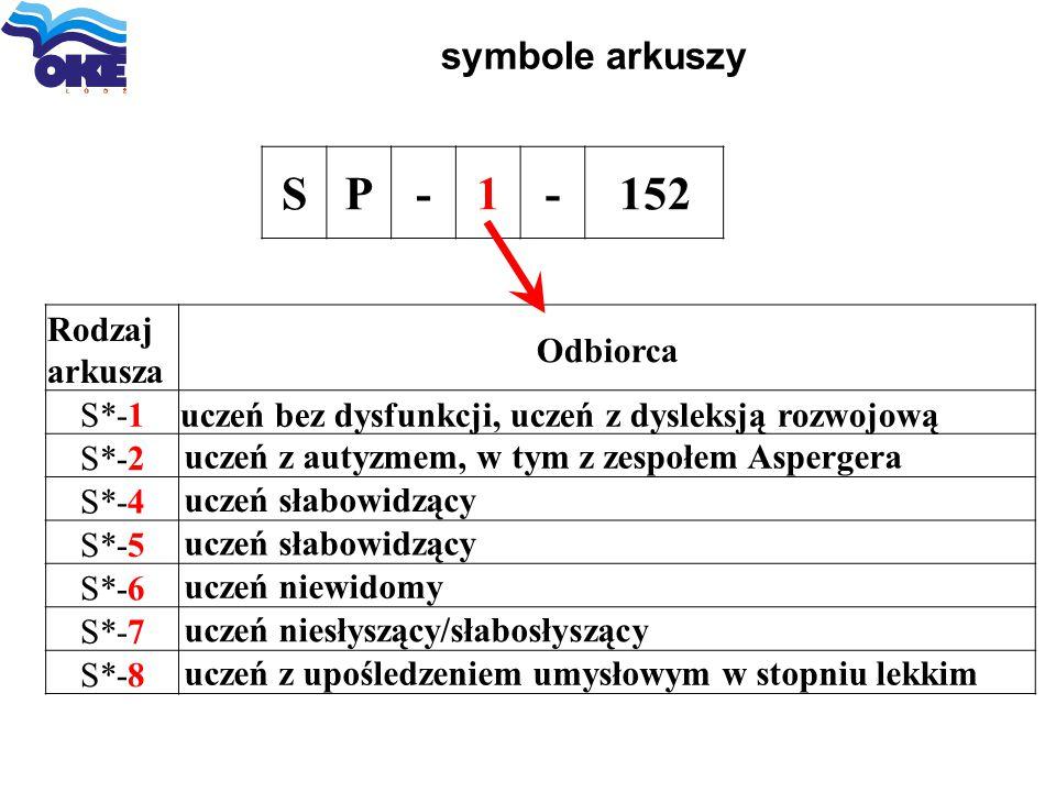 symbole arkuszy SP-1-152 Rodzaj arkusza Odbiorca S*-1uczeń bez dysfunkcji, uczeń z dysleksją rozwojową S*-2 uczeń z autyzmem, w tym z zespołem Asperge