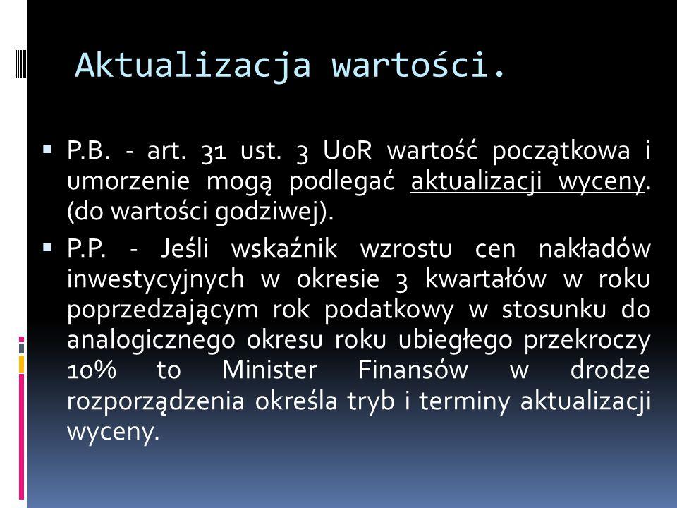 Aktualizacja wartości. P.B. - art. 31 ust.