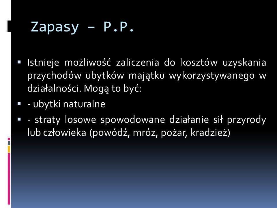 Zapasy – P.P.
