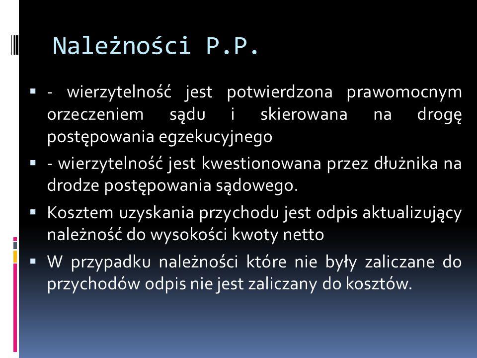 Należności P.P.