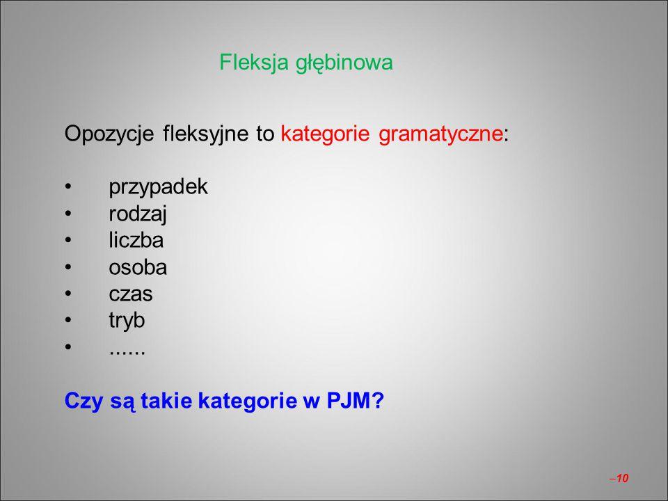 Opozycje fleksyjne to kategorie gramatyczne: przypadek rodzaj liczba osoba czas tryb...... Czy są takie kategorie w PJM? Fleksja głębinowa –10