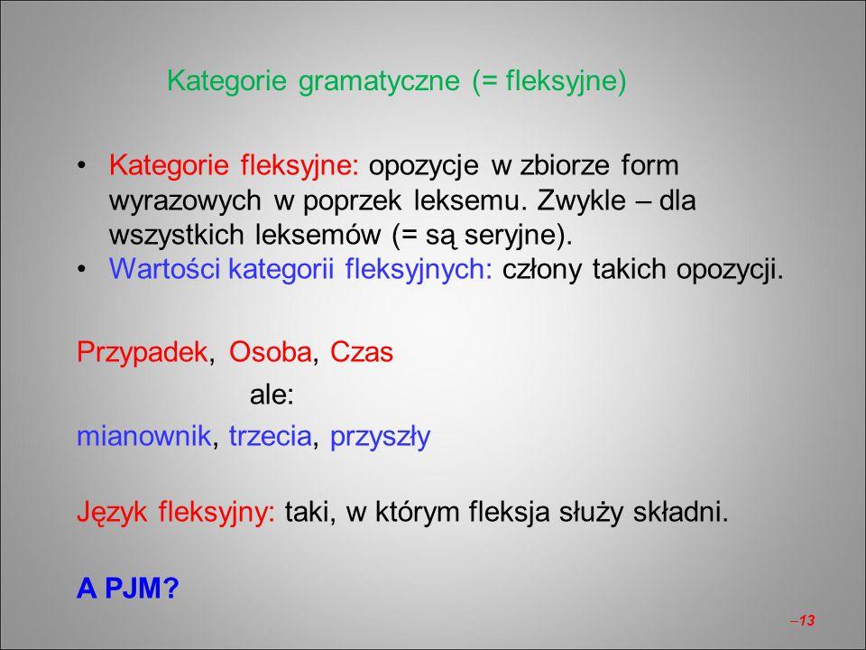Kategorie fleksyjne: opozycje w zbiorze form wyrazowych w poprzek leksemu. Zwykle – dla wszystkich leksemów (= są seryjne). Wartości kategorii fleksyj