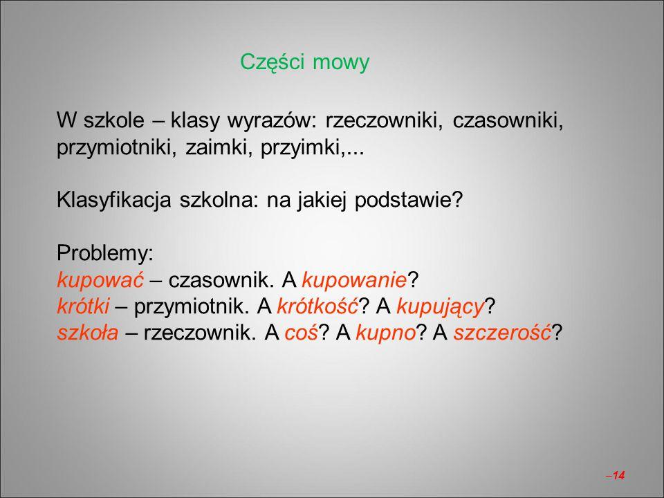 W szkole – klasy wyrazów: rzeczowniki, czasowniki, przymiotniki, zaimki, przyimki,... Klasyfikacja szkolna: na jakiej podstawie? Problemy: kupować – c