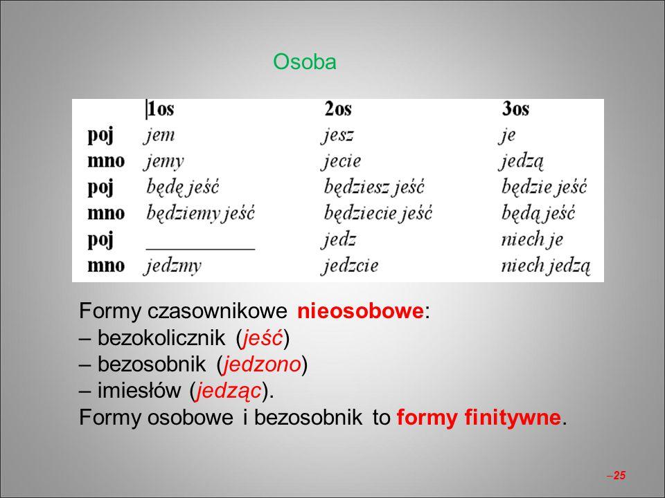 Formy czasownikowe nieosobowe: – bezokolicznik (jeść) – bezosobnik (jedzono) – imiesłów (jedząc). Formy osobowe i bezosobnik to formy finitywne. Osoba