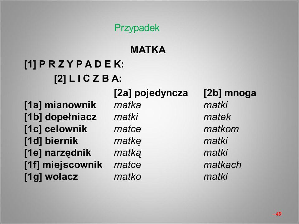 MATKA [1] P R Z Y P A D E K: [2] L I C Z B A: [2a] pojedyncza[2b] mnoga [1a] mianownikmatkamatki [1b] dopełniaczmatkimatek [1c] celownikmatcematkom [1