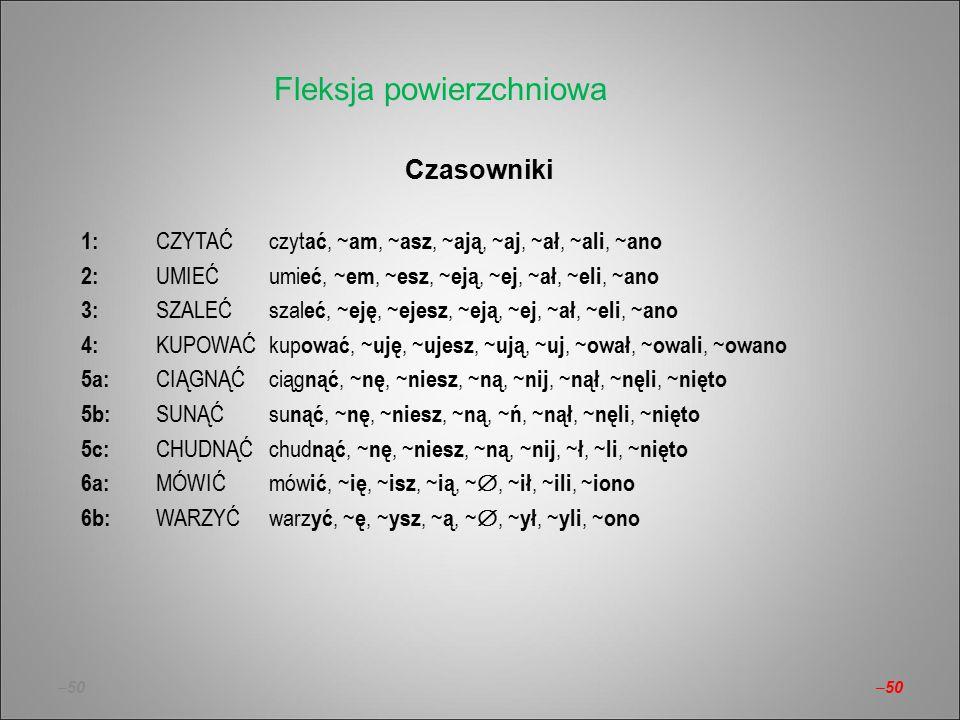 –50 Czasowniki 1: CZYTAĆczyt ać, ~ am, ~ asz, ~ ają, ~ aj, ~ ał, ~ ali, ~ ano 2: UMIEĆumi eć, ~ em, ~ esz, ~ eją, ~ ej, ~ ał, ~ eli, ~ ano 3: SZALEĆsz