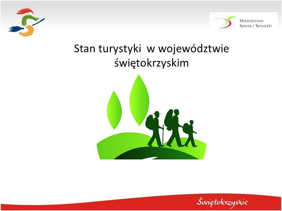Stan turystyki w województwie świętokrzyskim