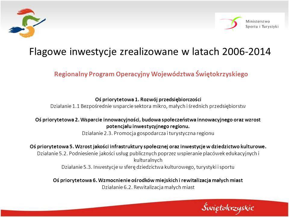 Flagowe inwestycje zrealizowane w latach 2006-2014 Oś priorytetowa 1. Rozwój przedsiębiorczości Działanie 1.1 Bezpośrednie wsparcie sektora mikro, mał