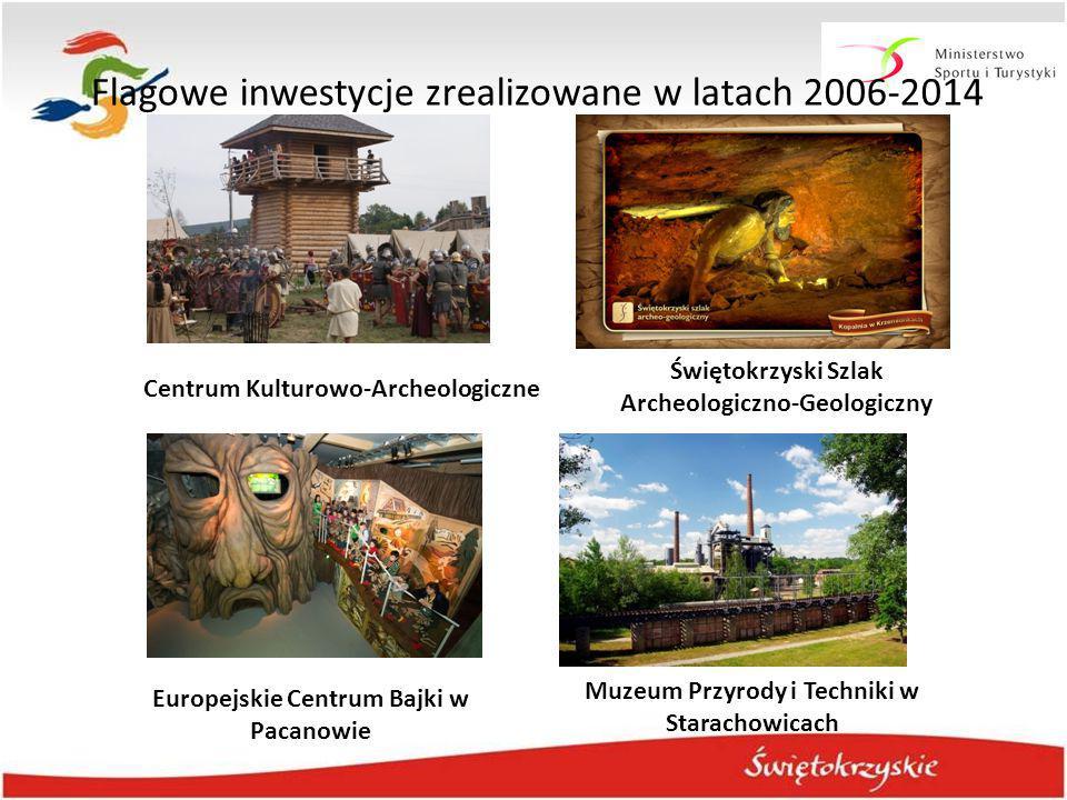 Centrum Kulturowo-Archeologiczne Muzeum Przyrody i Techniki w Starachowicach Europejskie Centrum Bajki w Pacanowie Świętokrzyski Szlak Archeologiczno-